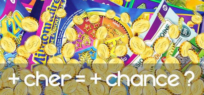chances de gagner sur les jeux les plus cher