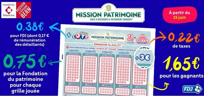 Répartition de la mise jeu mission Patrimoine pour 2019