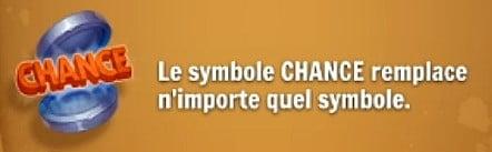 Le symbole chance