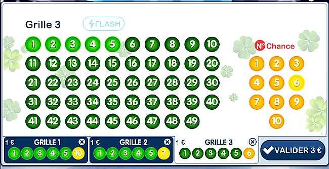 choix inconscient des numéros sur le loto
